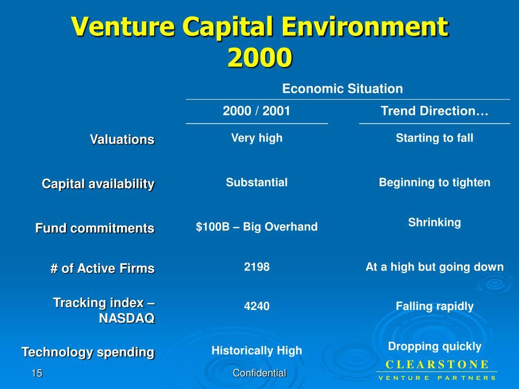 Venture Capital Environment