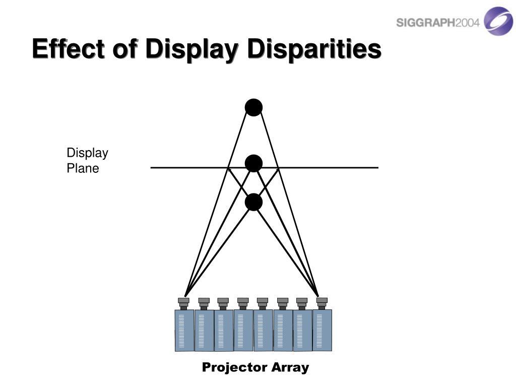 Effect of Display Disparities