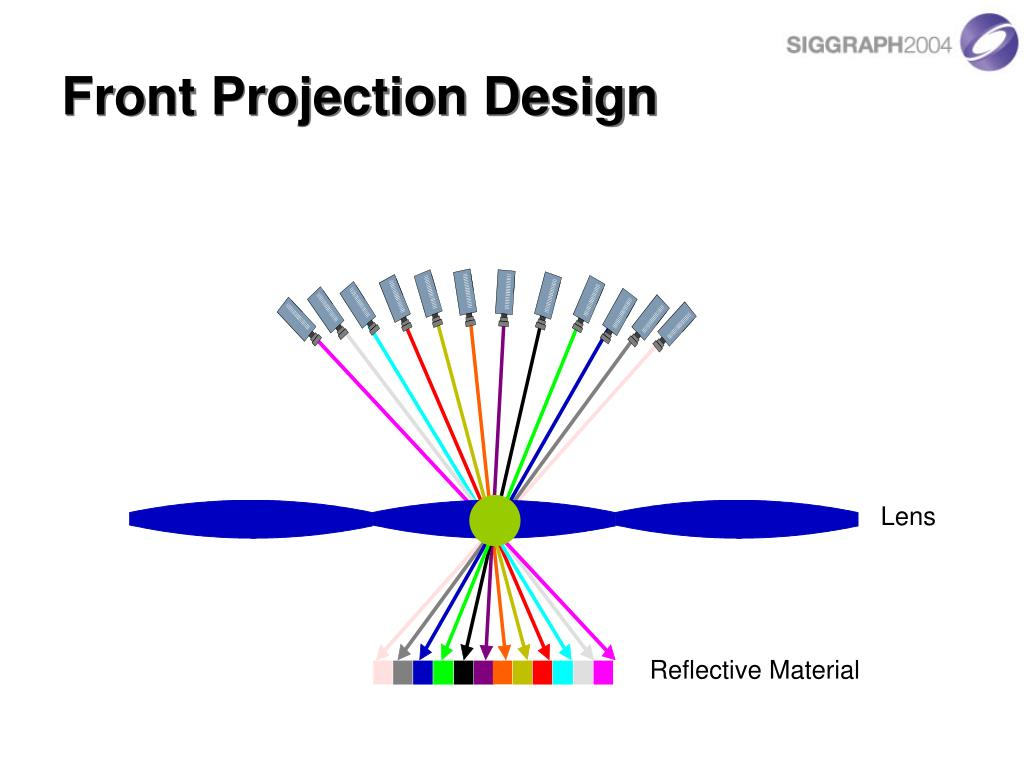Front Projection Design