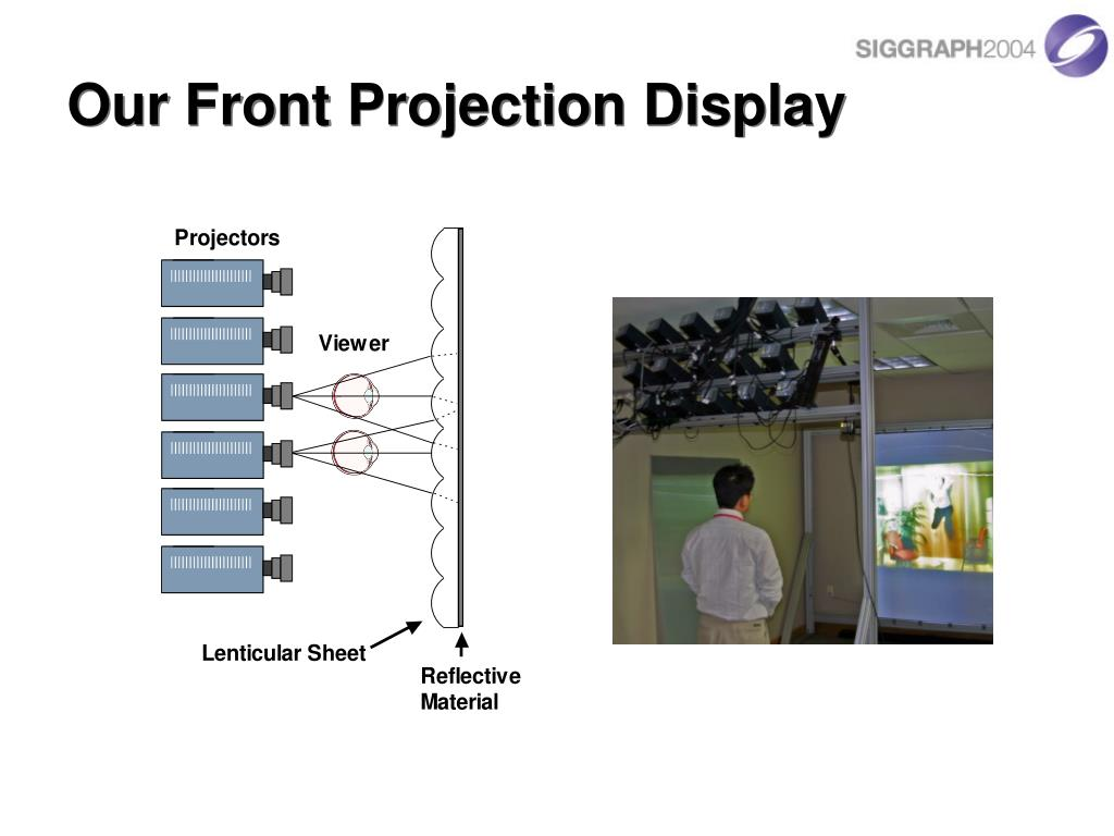 Our Front Projection Display