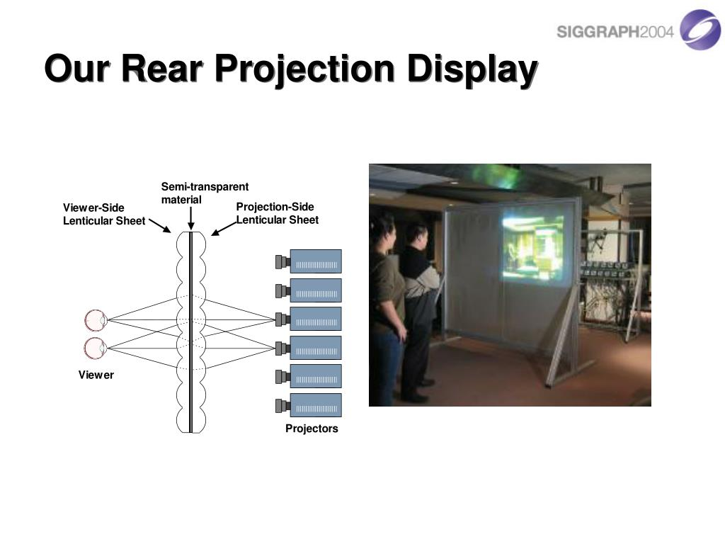 Our Rear Projection Display