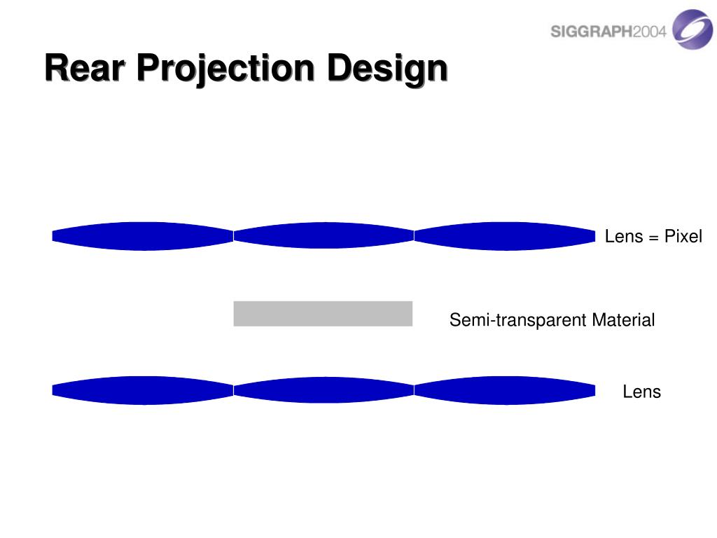 Rear Projection Design