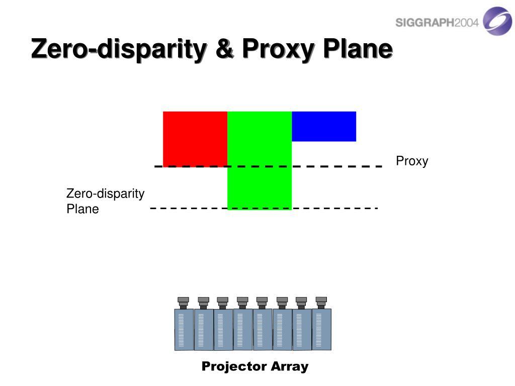 Zero-disparity