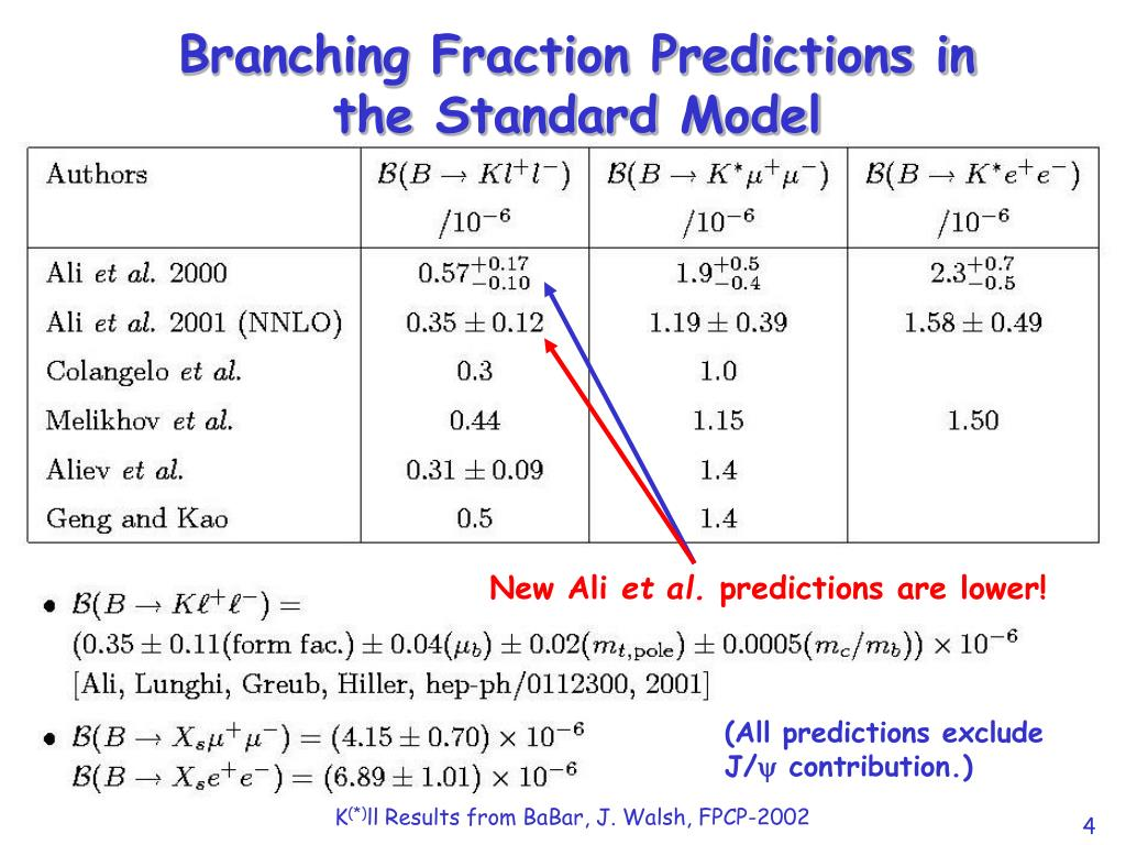 Branching Fraction Predictions in the Standard Model