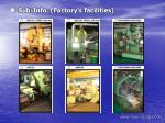 sub info factory s facilities