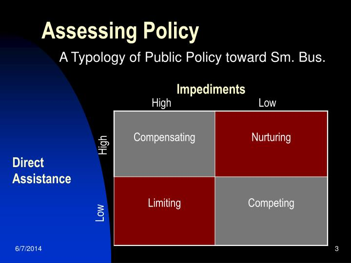 Assessing policy