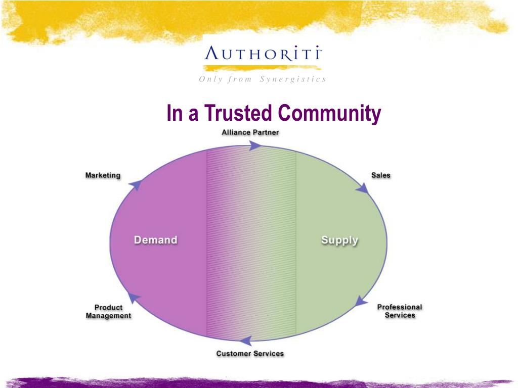 In a Trusted Community