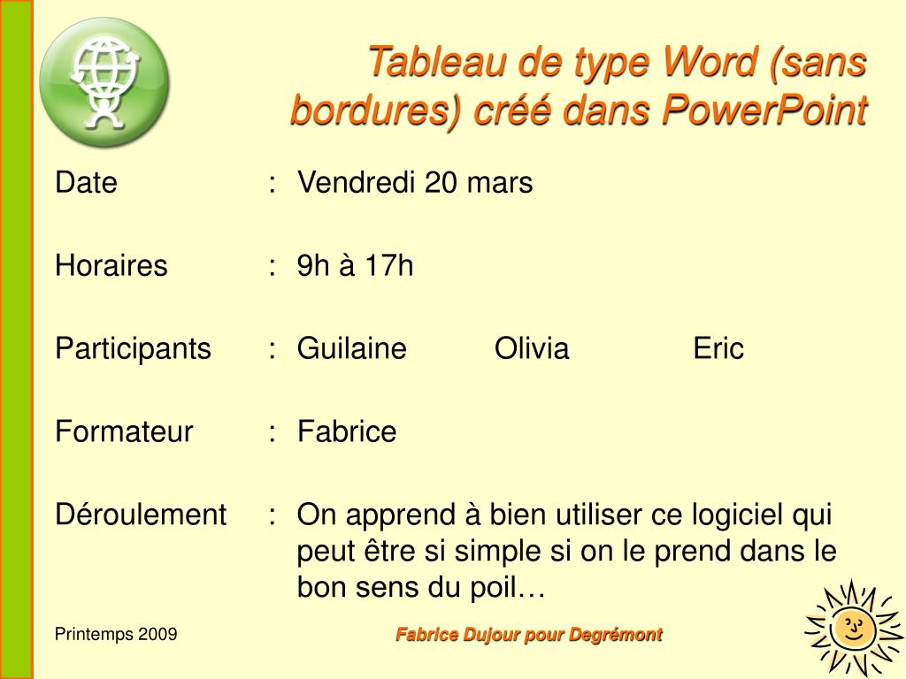 Ppt Formation Powerpoint Powerpoint Presentation Id1355855