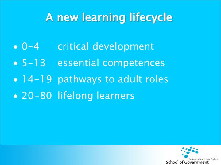 A new learning lifecycle
