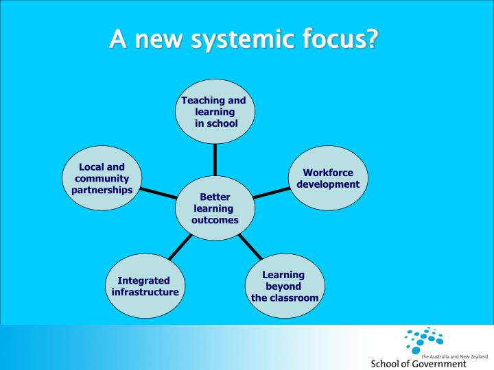 A new systemic focus?