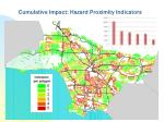 cumulative impact hazard proximity indicators