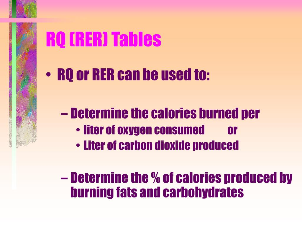 RQ (RER) Tables