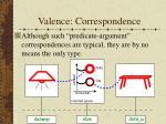valence correspondence7