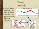 valence headship15