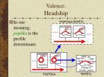 valence headship9