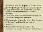 valence the composite structure