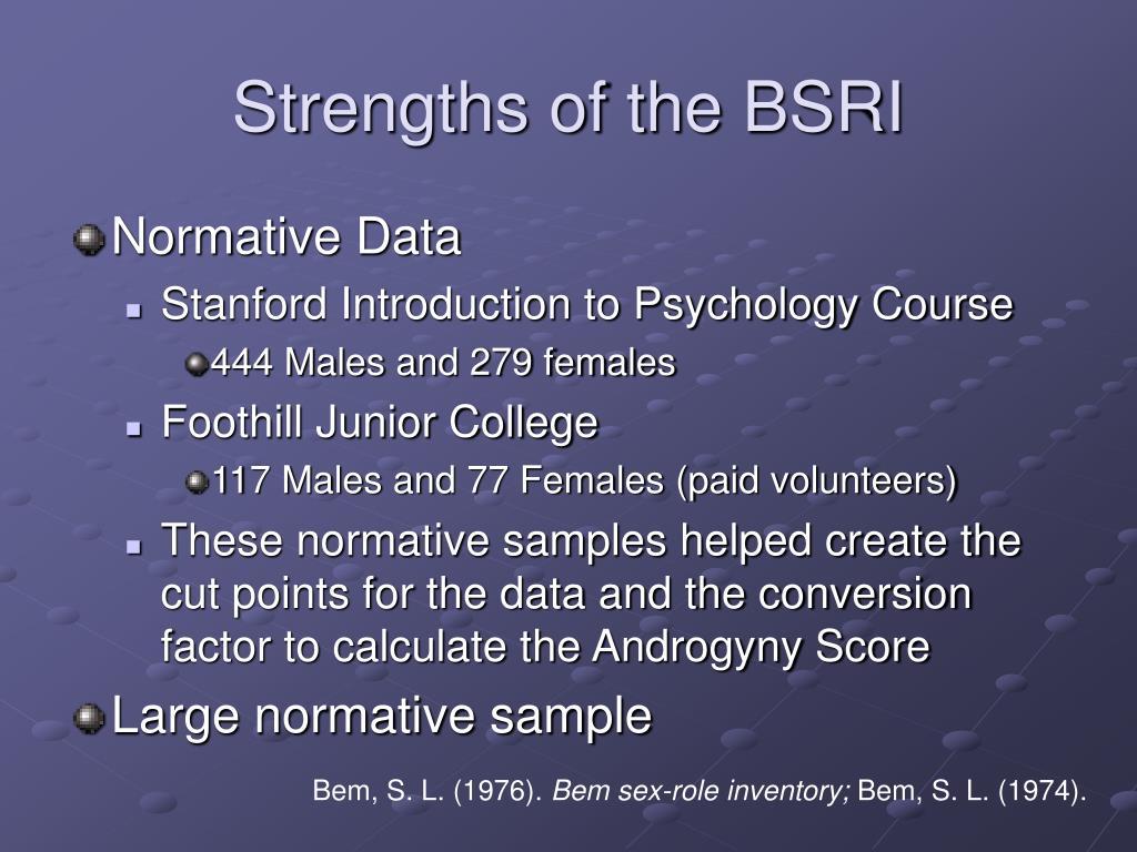 Bsri Scores