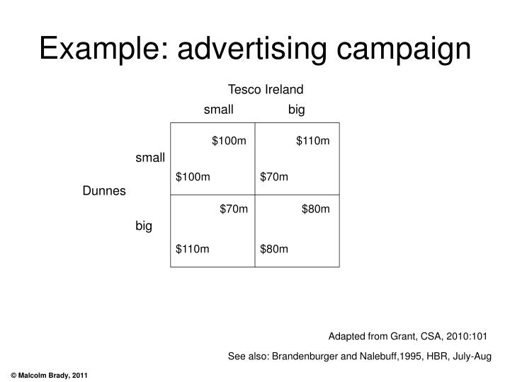 Example: advertising campaign