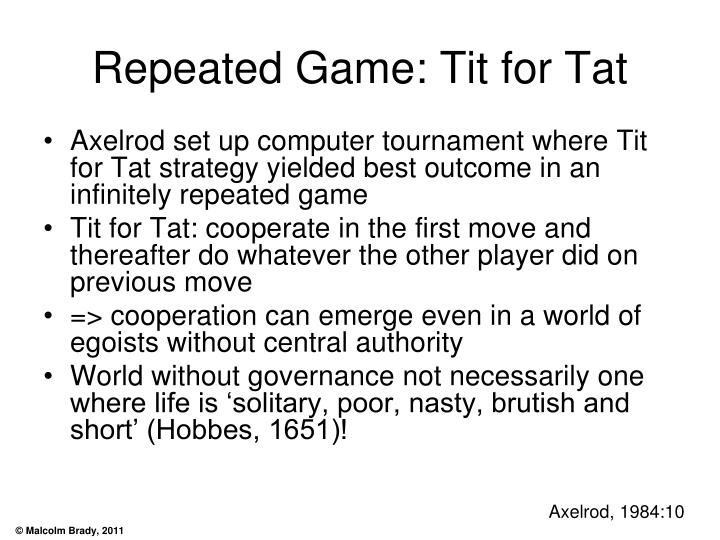 Repeated Game: Tit for Tat