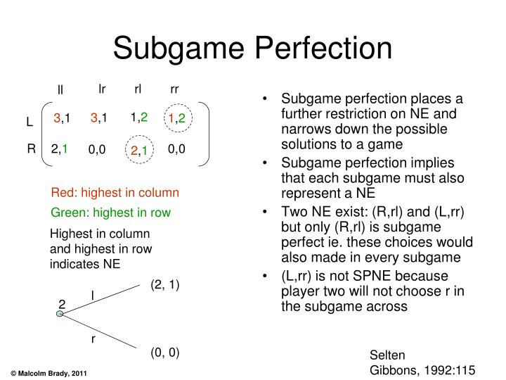 Subgame Perfection