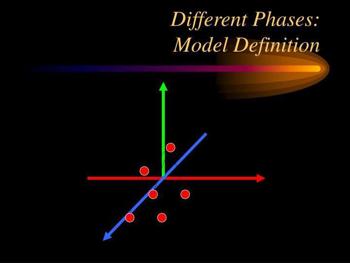 Different Phases: