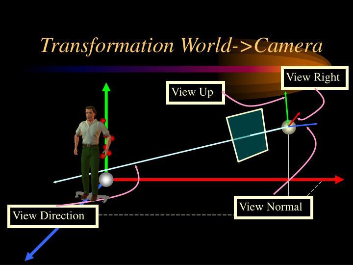 Transformation World->Camera