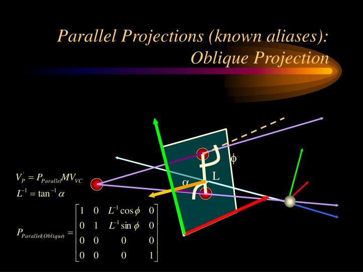 Parallel Projections (known aliases): Oblique Projection