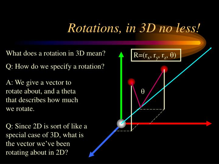 Rotations, in 3D no less!