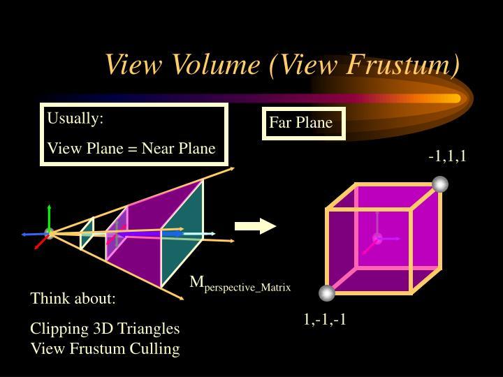 View Volume (View Frustum)