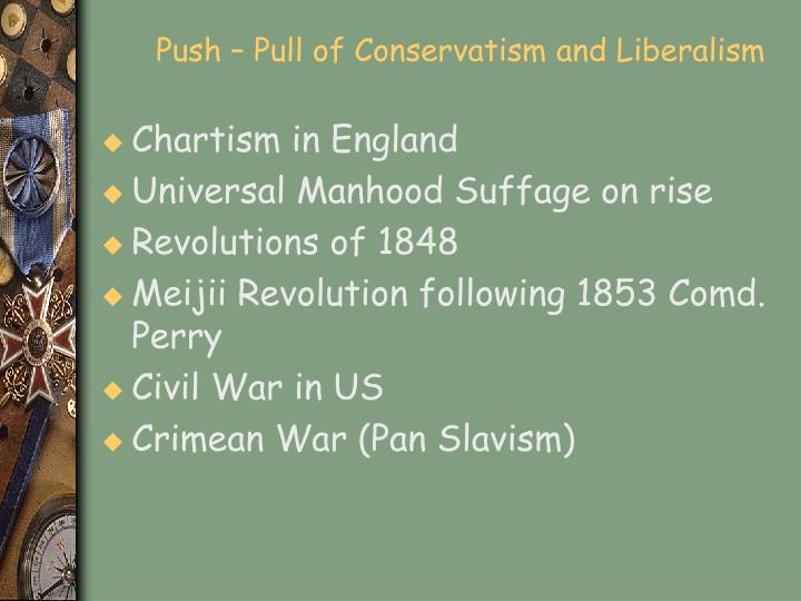 Push – Pull of Conservatism and Liberalism