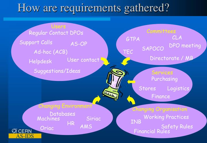 How are requirements gathered