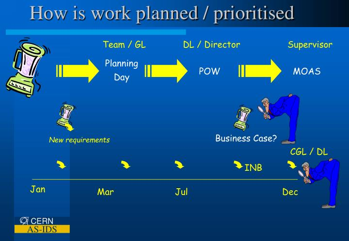 How is work planned / prioritised