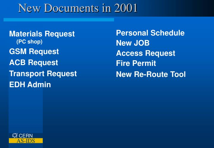 New Documents in 2001