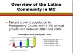 overview of the latino community in mc1