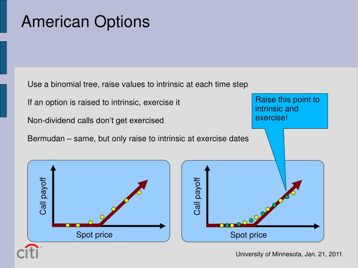American Options