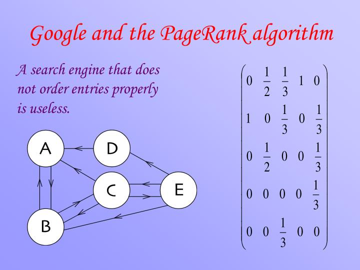 Google and the PageRank algorithm