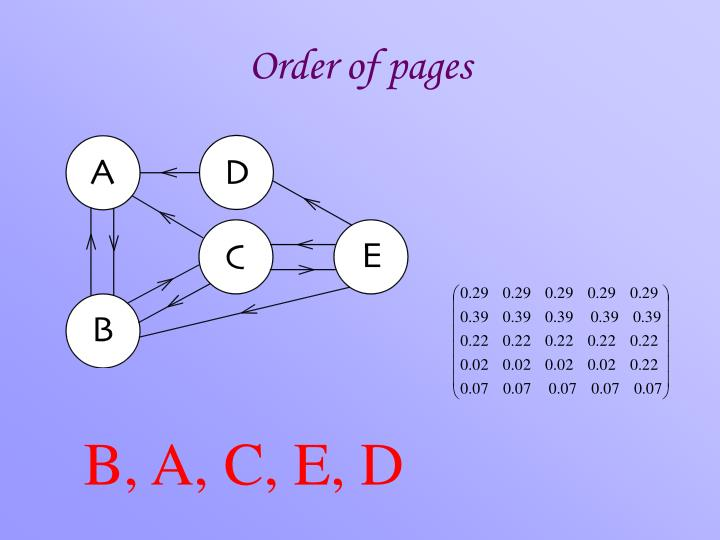 Order of pages