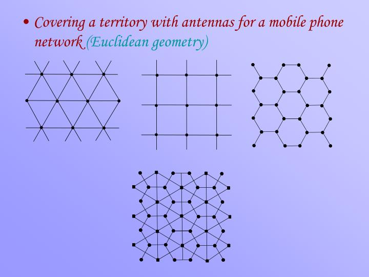 Covering a territory with antennas for a mobile phone network