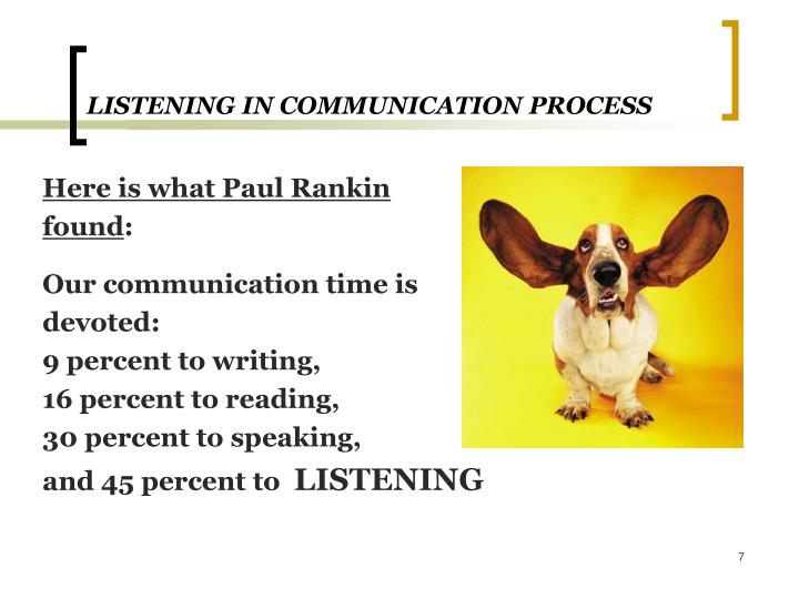 LISTENING IN COMMUNICATION PROCESS