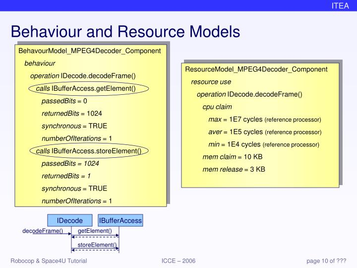 Behaviour and Resource Models