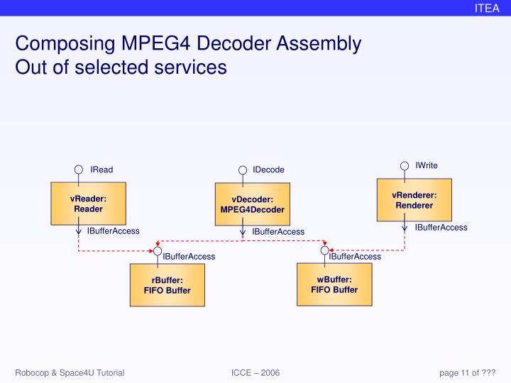 Composing MPEG4 Decoder Assembly