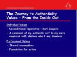 the journey to authenticity values from the inside out