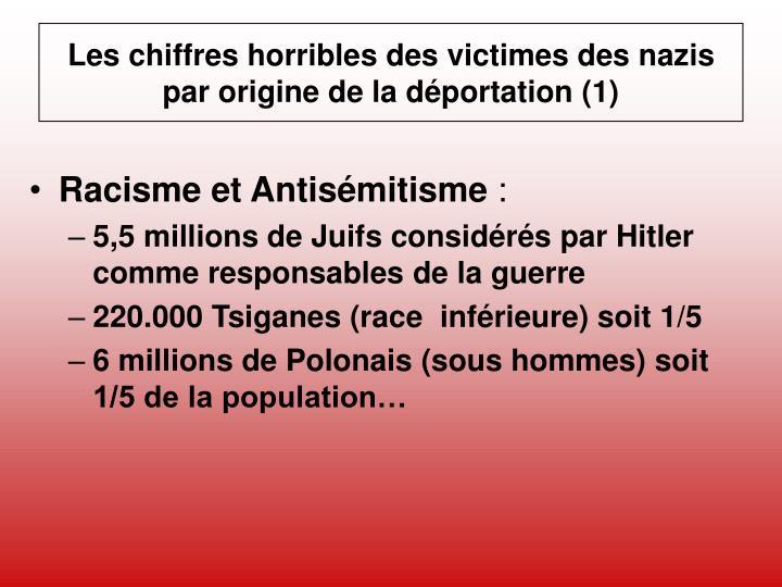 Les chiffres horribles des victimes des nazis par origine de la déportation (1)