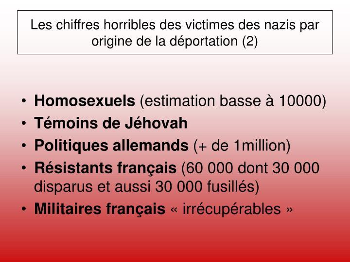 Les chiffres horribles des victimes des nazis par origine de la déportation (2)