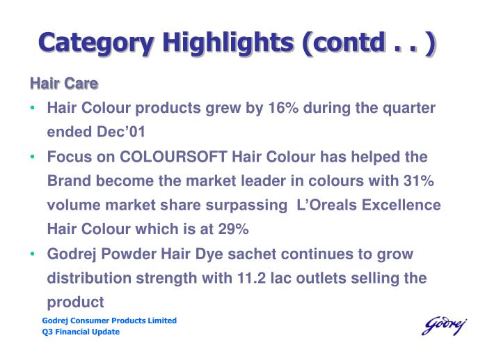 Category Highlights (contd . . )
