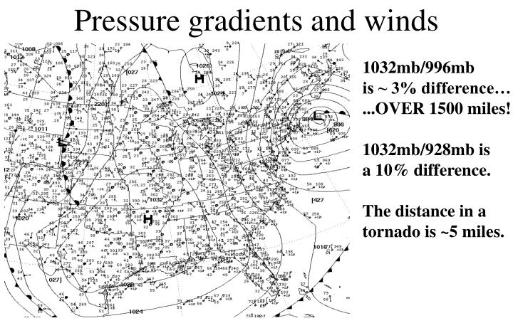 Pressure gradients and winds