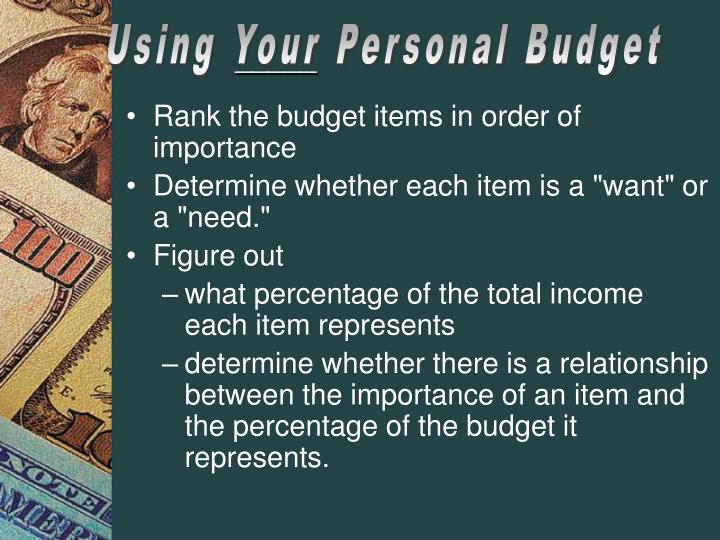 Using Your Personal Budget