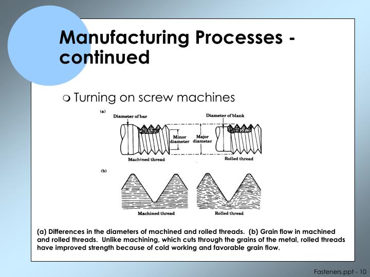 Manufacturing Processes - continued