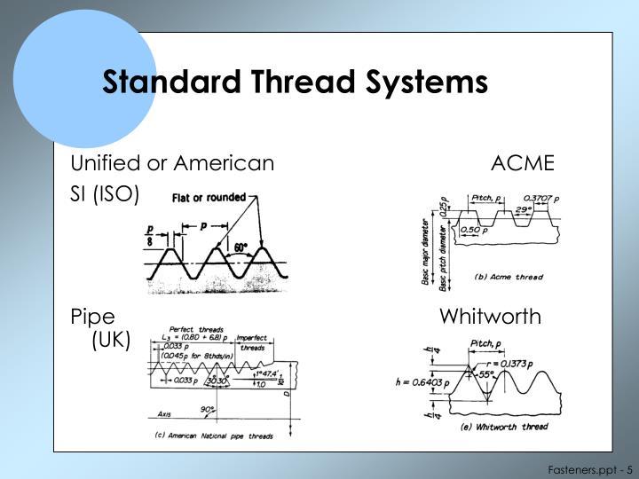 Standard Thread Systems
