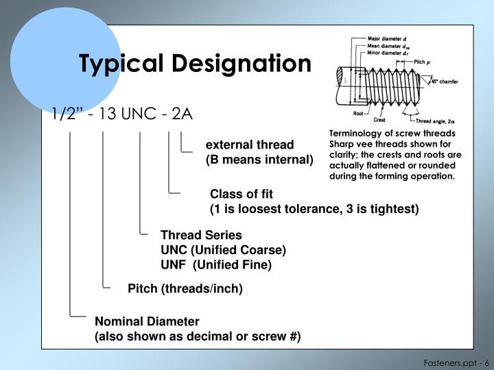 Typical Designation